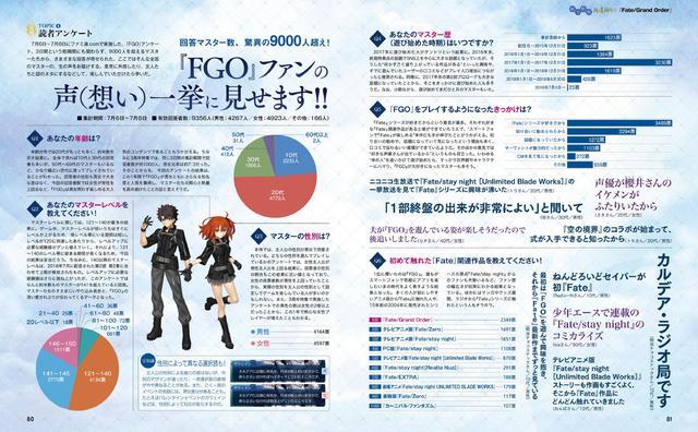 fgo官方统计玩家信息咕哒子数量超越咕哒夫还有年过六旬的咕哒