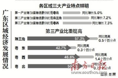 2021广东各市人均gdp_广东各市GDP数据出炉,阳江竟排在...