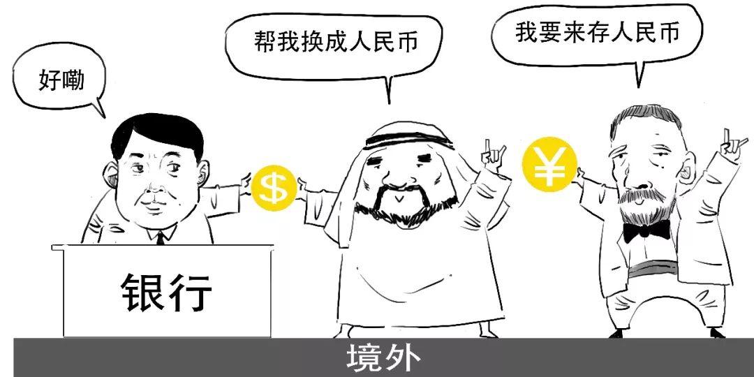 """【必威体育】一篇漫画看懂""""在岸人民币""""和""""离岸人民币""""有啥区别?"""