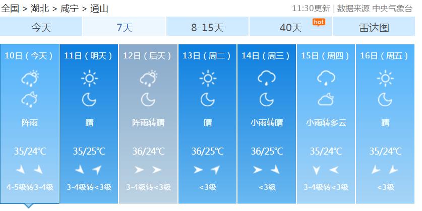孝感天气预报_立秋=凉快?错!湖北连发高温预警,35℃高温要持续到……_预报