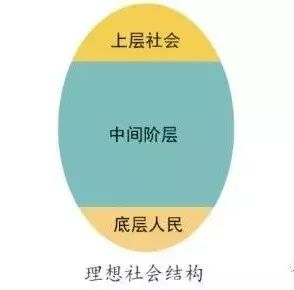 大数据:两个看似割裂的世界,共同构成了现实的中国