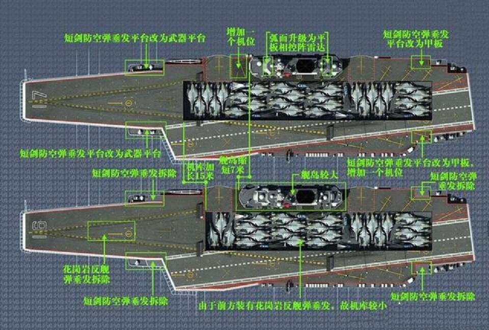 辽宁舰典型方案装24架歼15,国产航母能装多少架,期待预警机上舰