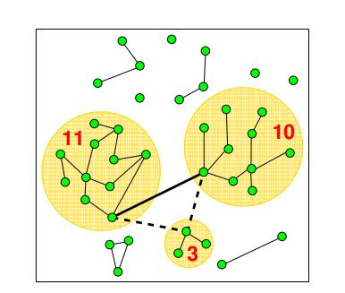 复杂网络上的爆发现象综述:相变,爆发,生命起源有何共同之处