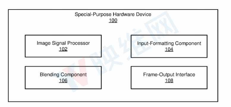专利显示Oculus用专用组件取代部分GPU功能,以降低MTP动显延迟