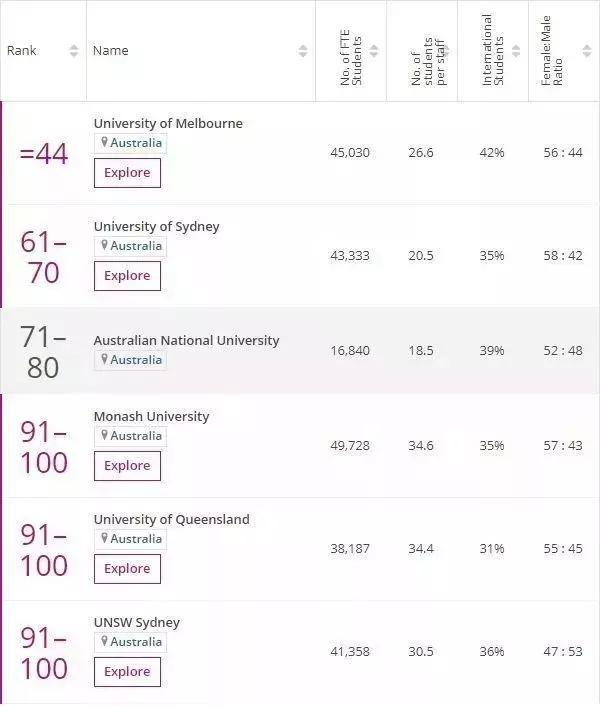 2019年美国名校排行榜_2017年,你不容错过的美国公费留学三所TOP30名校