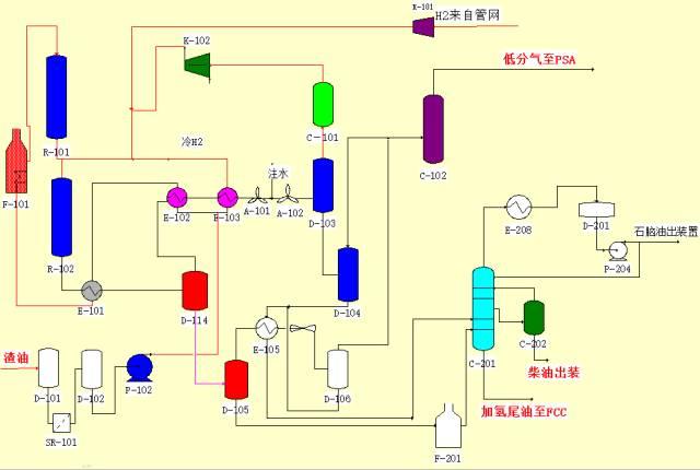 49种化工工艺流程图+64个液压与气动机械动图+化工隐患300项图片