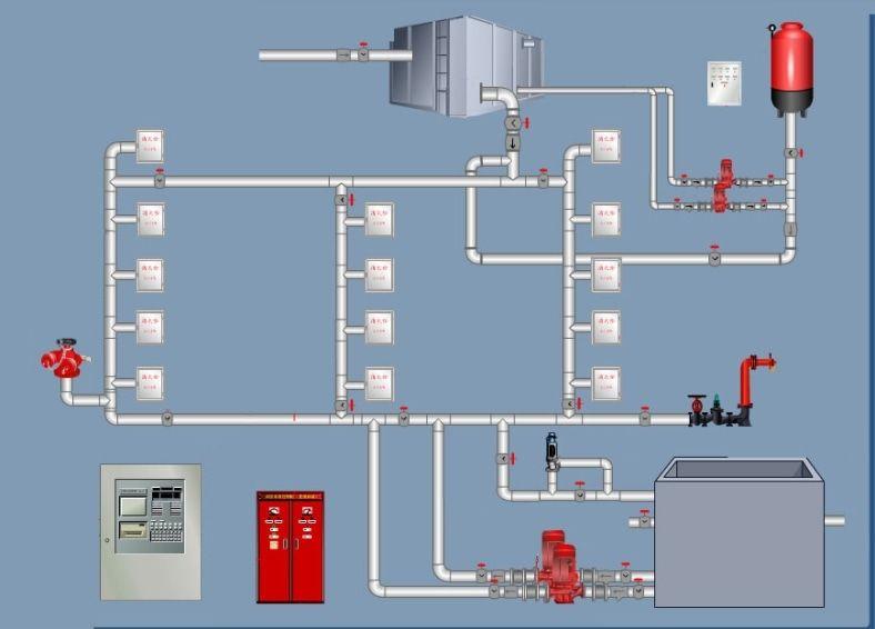 关于消防维保的小知识,消防维保的工作内容是什么呢?(二)