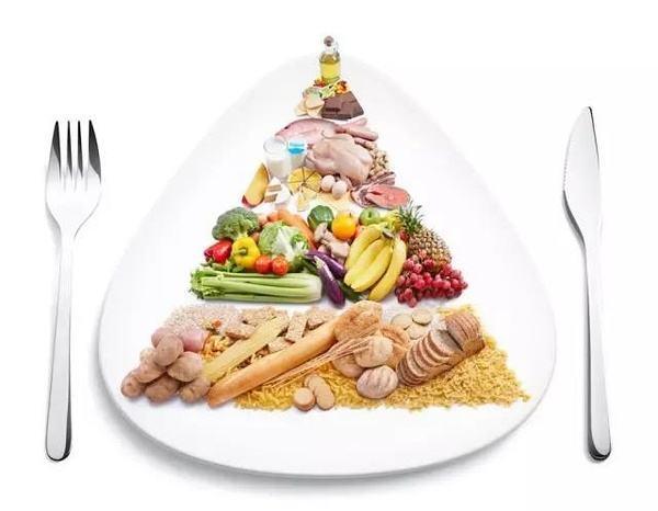 控制饮食在治疗糖尿病中居然那么重要! ikangji.com