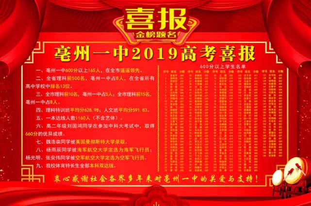最牛气的中学,8人集体放弃清华北大,校长:尊重学生意愿