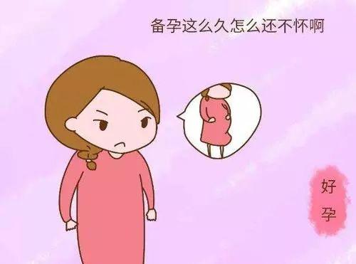 多囊患者如何怀孕?
