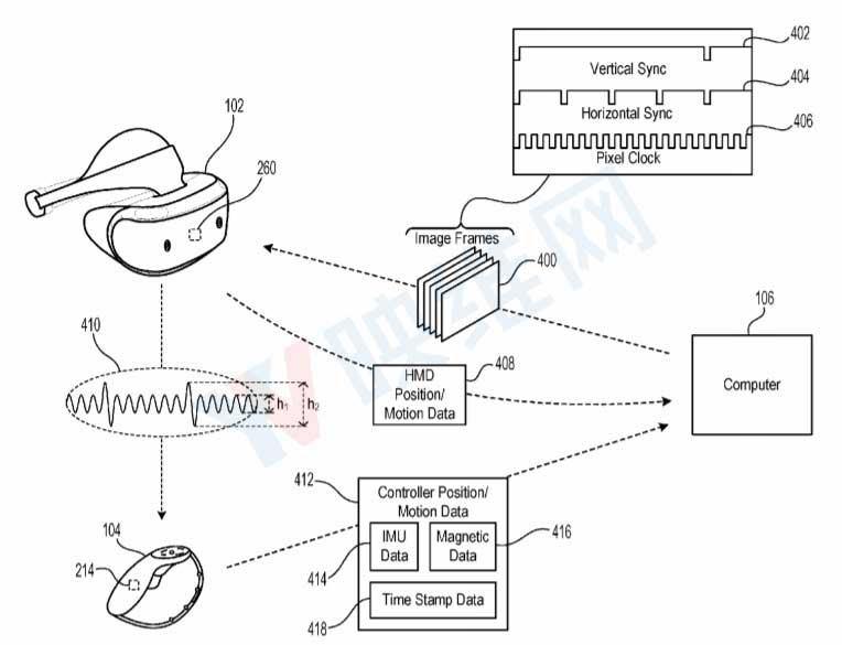 <b>索尼新专利为VR 6DoF控制器提出『电磁定位追踪』解决方案</b>