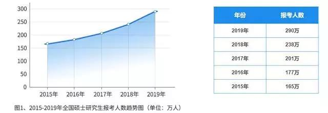 中国竟有110多万在读女研究生!为什么女研究生越来越多了?