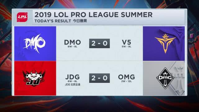 JDG主场2-0力克OMG保季后赛火种 新人上野双斩mvp
