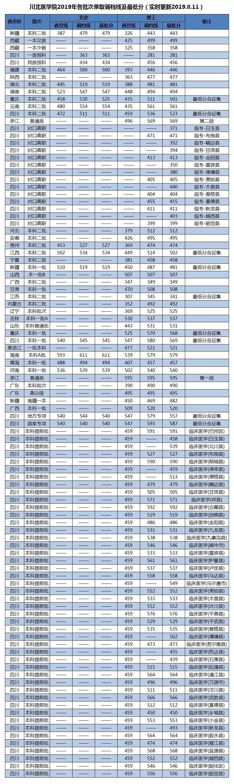 愹�m9`mh�ވz�h��_信息来源:学生工作部 编辑/排版:李梓阳 责任编辑:肖镒希 审查:陈飞