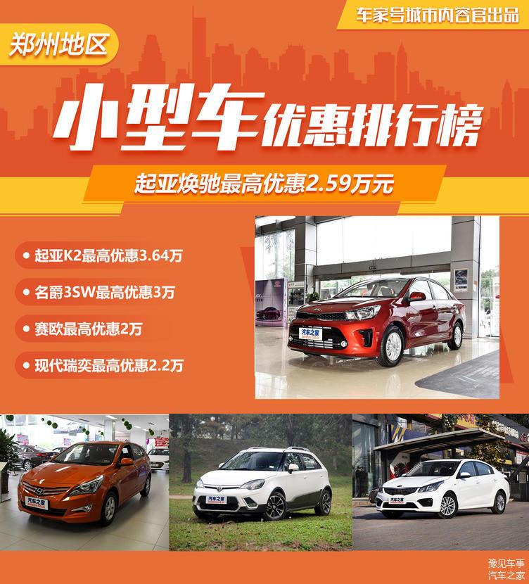 郑州小汽车降价榜:环驰跌2.59万/起亚K2跌3.64万