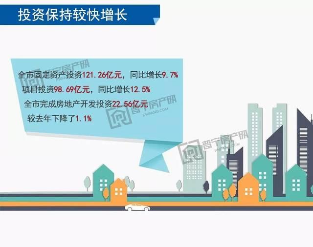 揭阳去年gdp多少_宁德GDP在福建省内排名近乎垫底,跟广东城市比较,能排第几