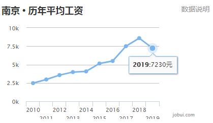 徐州gdp_徐州5区经济实力最新排名出炉 最富的竟然是......(2)
