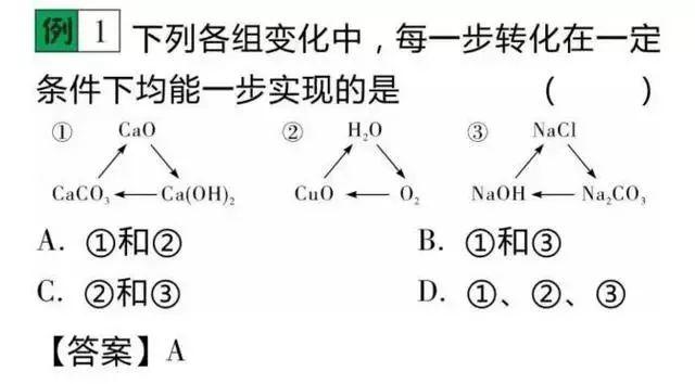 """初中化学:必 【恒耀娱乐官网】须要知道的""""三角关系"""""""