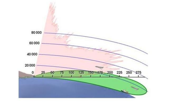 中国先进雷达获奖800万:能超视距探测,覆盖整个中国海疆