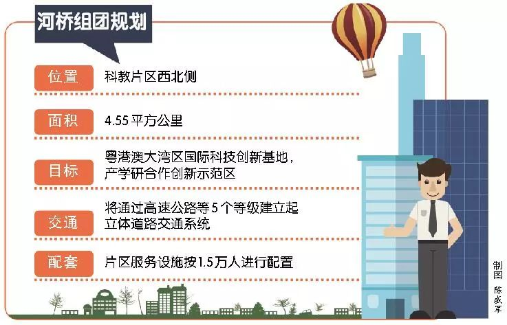 惠州四环路有新进展:惠州市南四环沿线规划出台!