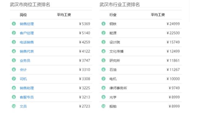 中国上半年gdp20强城市排名_中国最新 GDP 20 强城市排行榜