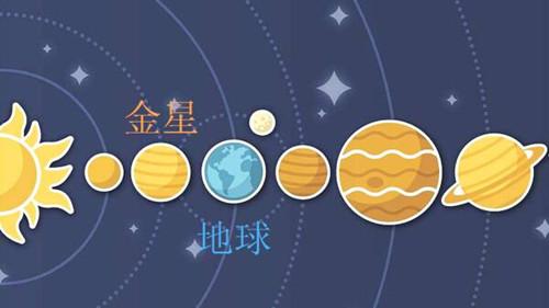 长庚星和启明星都指的是图片