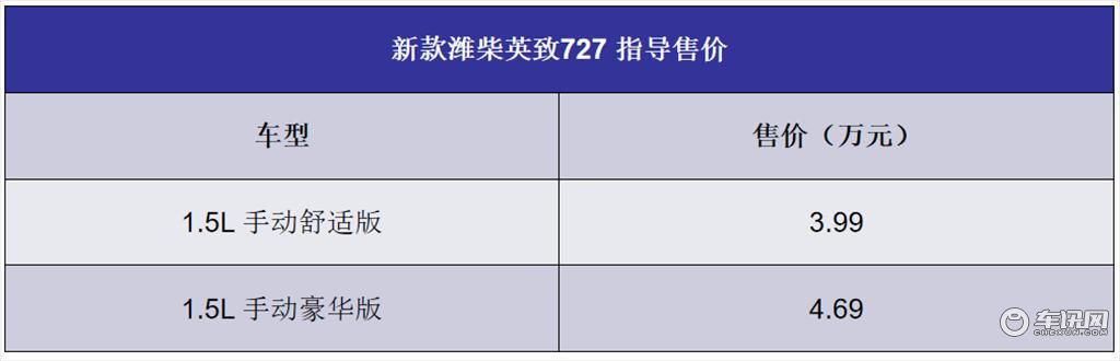 新款柴蔚英智727上市,售价3.99-4.69万元!