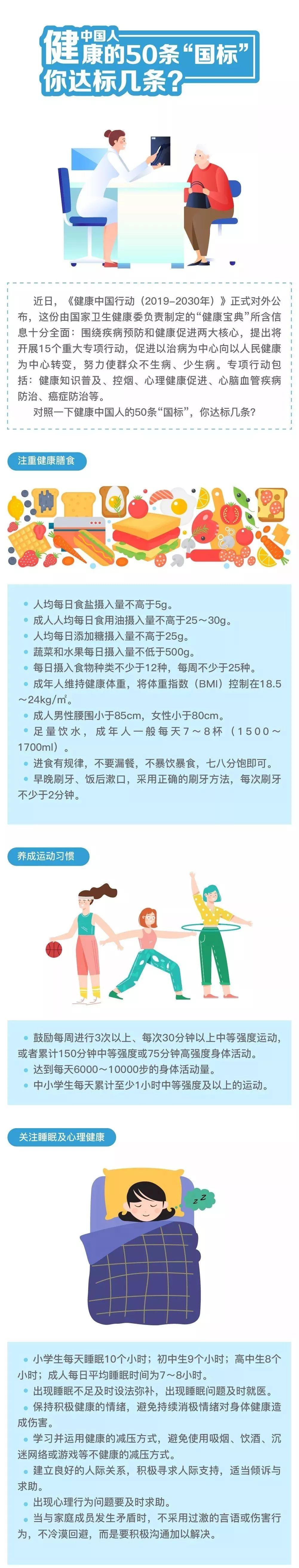 """中国人健康的50条""""国标""""你达标几条?_渗滤液达标国标"""