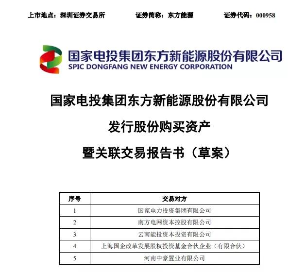 """国家电投资本大腾挪:旗下上市公司东方能源上演""""蛇吞象""""式并购"""