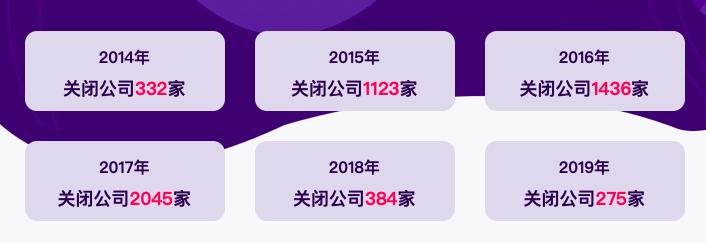 """2019文娱公司""""死亡""""启示录:去他的风口创业"""