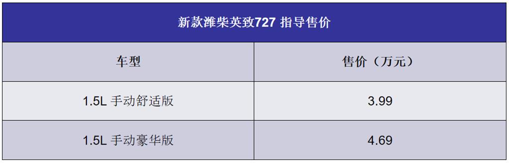 新款柴蔚英智727的上市价格为3990-4690万元