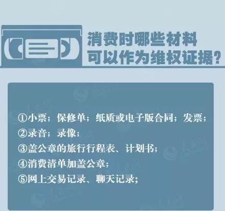 【消费提醒】消费者必备维权手册,果断收藏!