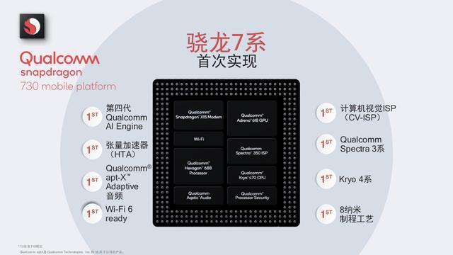 高通联发科中端芯片之争 骁龙730和Helio G90谁能更胜一筹