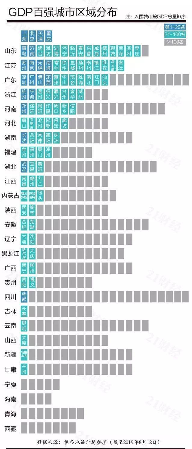 2019襄阳gdp_襄阳市gdp变化图