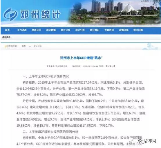 邓州2021年gdp_196户!邓州2021年经济适用住房申请对象最新公示