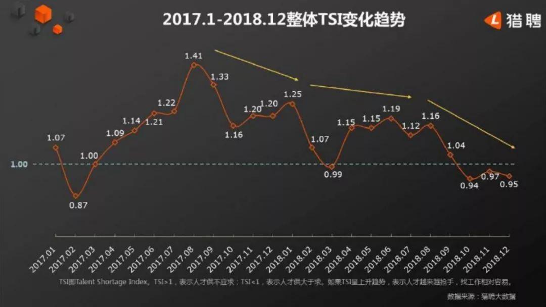 2019年中国城市gdp排名_陇南荣登2019上半年GDP名义增速全国第四