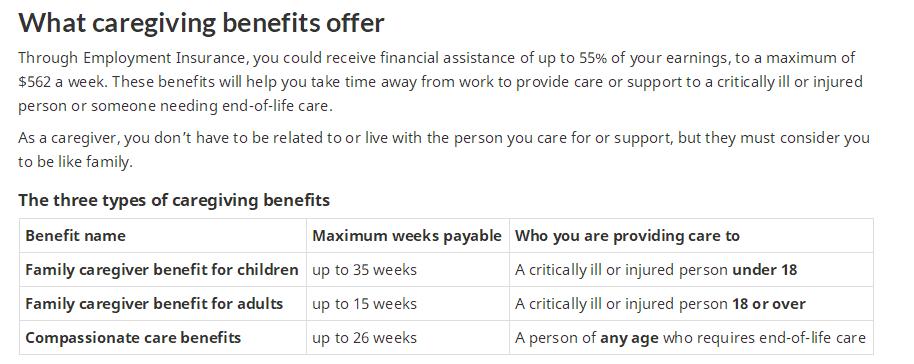福利!回中国照顾家人也有收入拿的加拿大家庭看护福利政策