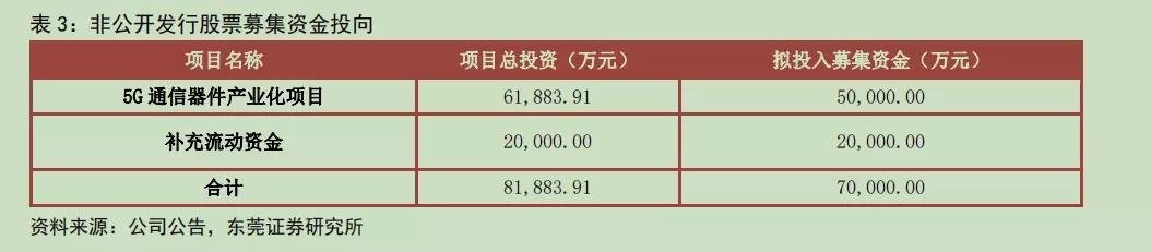 飞荣达:电磁屏蔽导热领军企业,充分受益5G建设周期