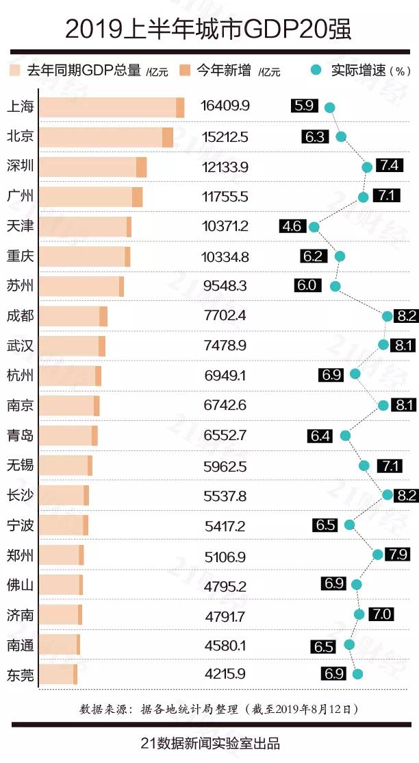 许昌2020年GDP_2020许昌限行区域地图