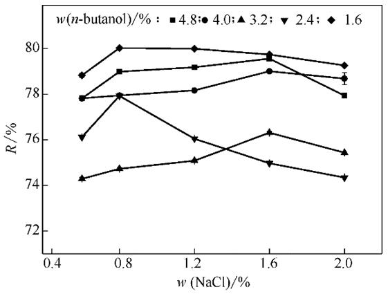 微乳液法的原理_微乳液法与传统的制备方法相比,具有明显的优势和先进性,是制备单分散纳米粒子的重要手段,近年来