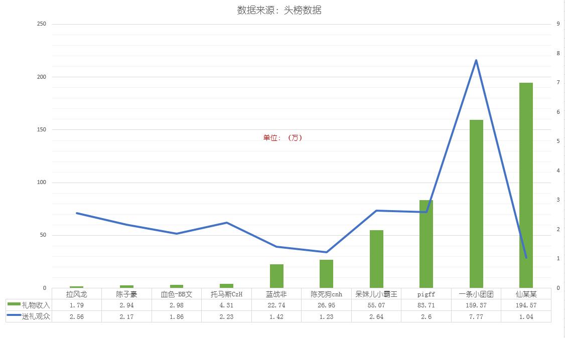 斗鱼gdp_拆财报丨收入增速下滑,利润从天而降,斗鱼神秘的盈利背后无牌可打