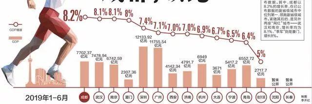 重庆2017gdp_...2018年除成都、重庆主城区外,仅有绵阳的GDP突破2300亿元...