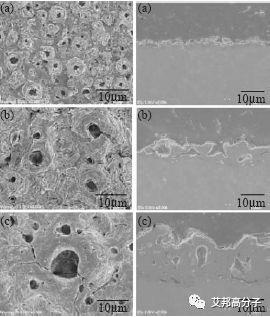 镁合金材料阳极氧化处理工艺