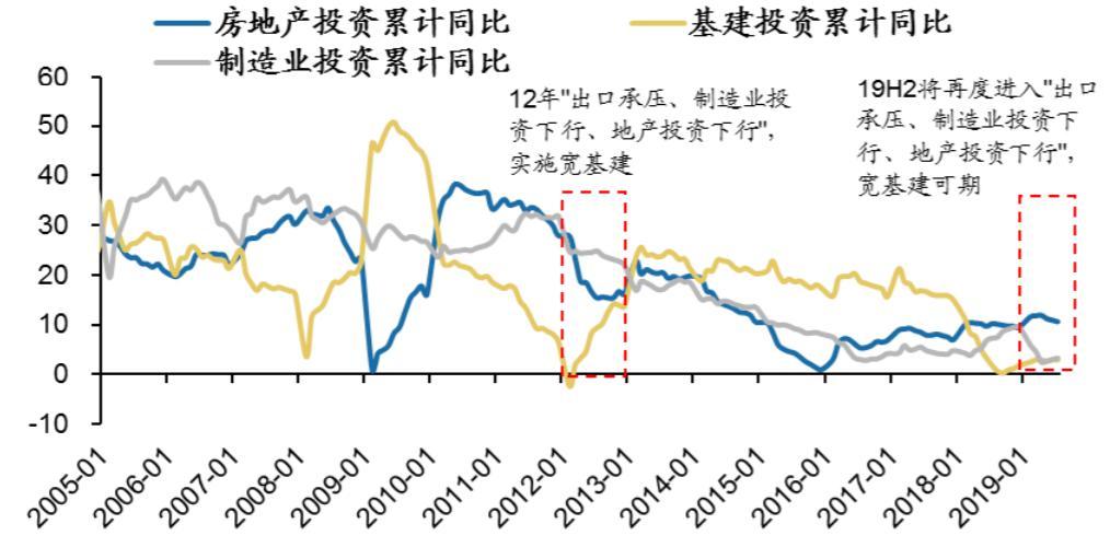 中国经济总量世界位次变化表_中国世界地图
