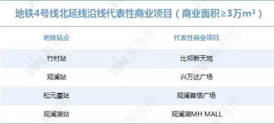 你对深圳的地铁商业实力一无所知(图26)