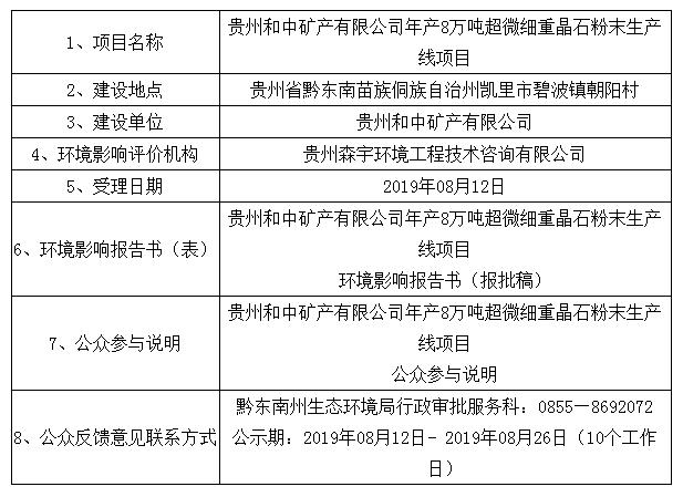 人口清理计划_洞口县在外务工人员办理 计划生育纳入管理证明 为什么这么难