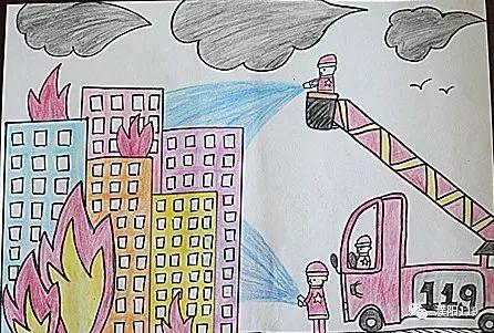 【围观】濮阳市儿童消防主题作文,绘画优秀作品展示(五)图片