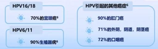 北大人民医院魏丽惠:45岁内女性接种宫颈癌疫苗都可获益!超过45岁怎么办?
