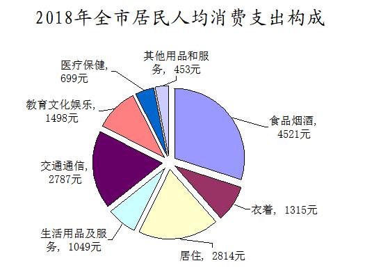 日照gdp_山东17城市GDP公布 菏泽GDP2560亿元增速全省领跑