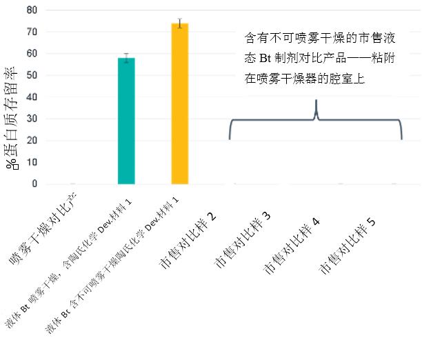 陶氏人口_陶氏化学累计捐赠近1000万用于灾区重建